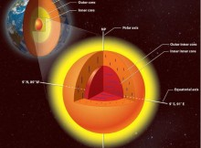 Inner Core of Earth Has Its Own Inner Core