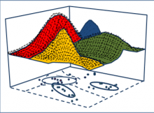 GASA (Updated): Advanced Multivariate Geostatistics from 7-11 Nov 2016